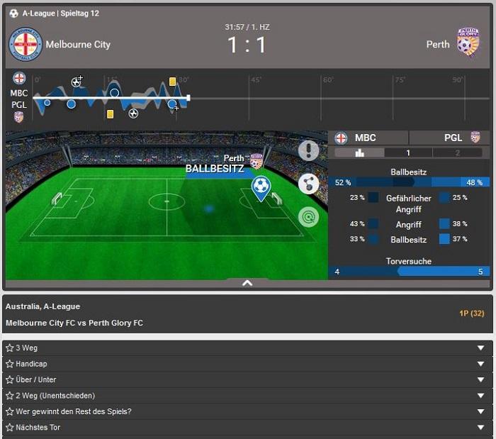 Wetten Europa League Fußball - 7770