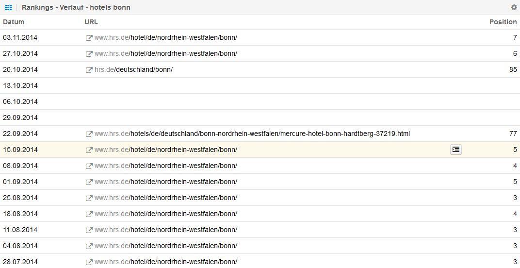 Online Casino Deutschland - 85721