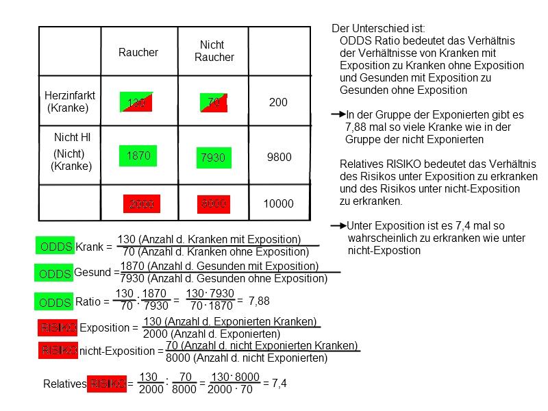 Prognosis Controlling Videoslots der - 4707