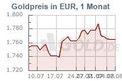 10 euro Gutschein - 62505
