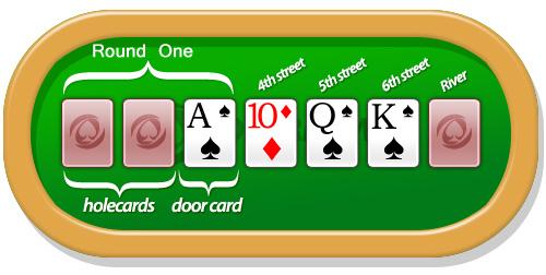 Seven Card Stud Poker - 82456