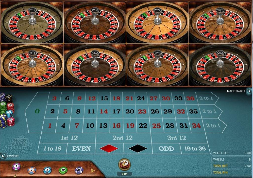 Roulette online Bochum - 20649
