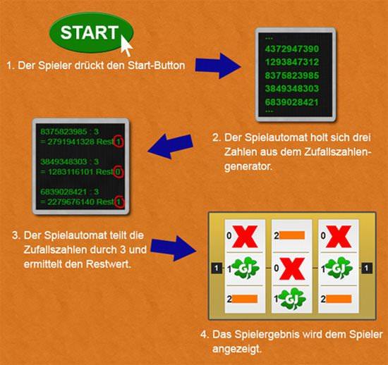 Spielbank Mainz Magic - 66939