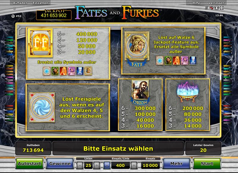 Auszahlungsquote Casino - 13380