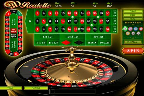 Amerikanisches Roulette Strategie Uganda - 41393