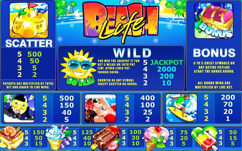 Casino Bonus ohne - 51999