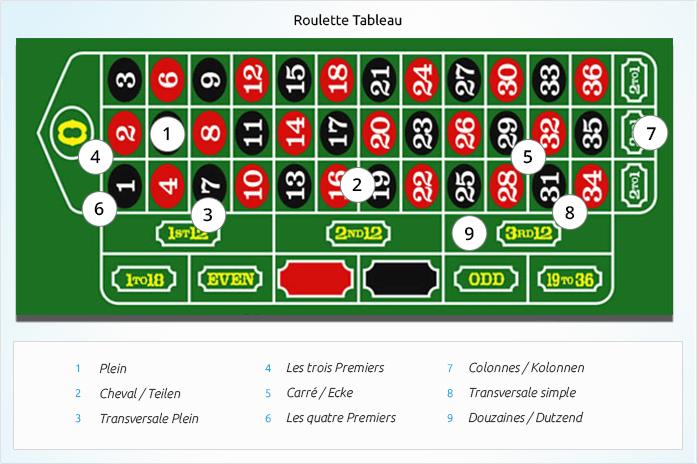 Spielhalle ab - 4357