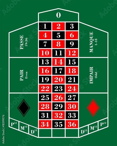 Beste Roulette - 61645