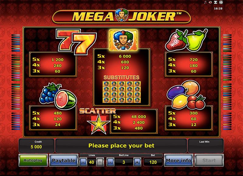 Casino Testbericht All Slots - 5745