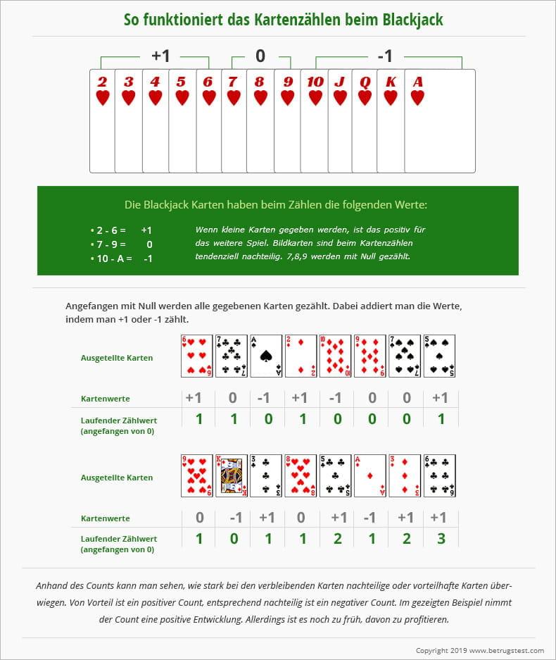 Sportwetten Strategie - 89827