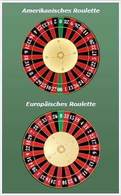 Roulette Spiel - 87827