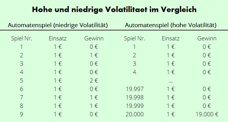 Spielbank Mainz Magic - 36618