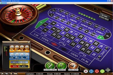 Roulette Spielanleitung Unibet - 42738