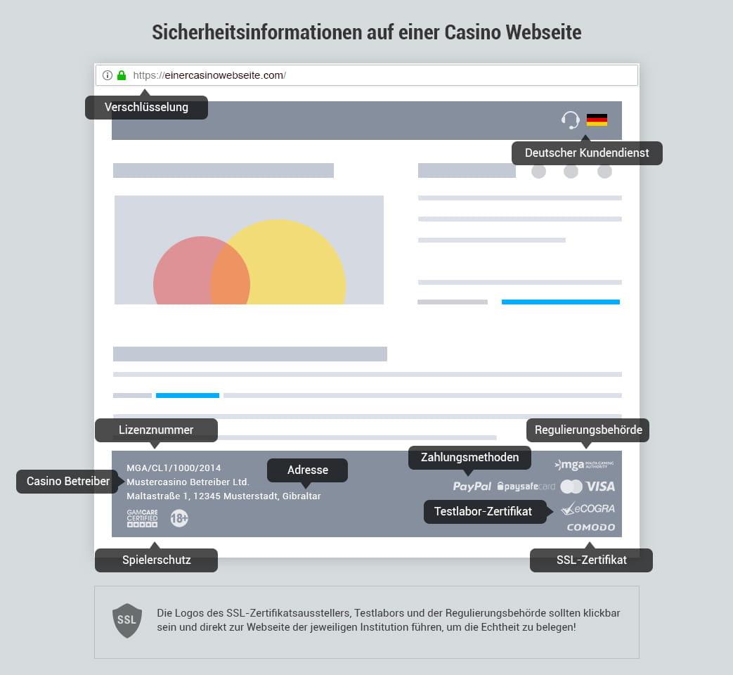 Empfehlung online Casino - 79770