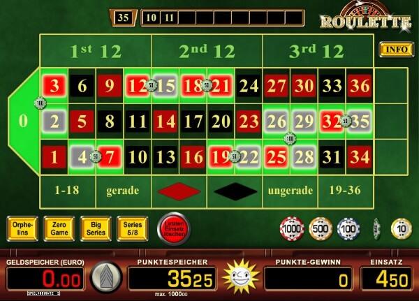 Roulett Trick - 50013