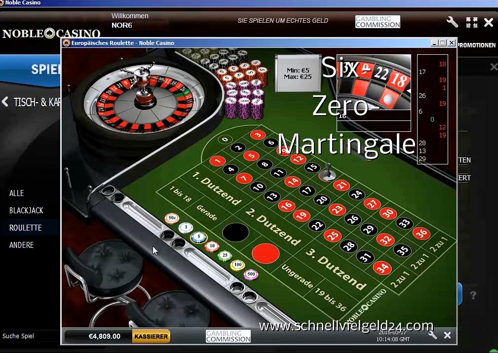 Martingale System gratis Bonus - 33753