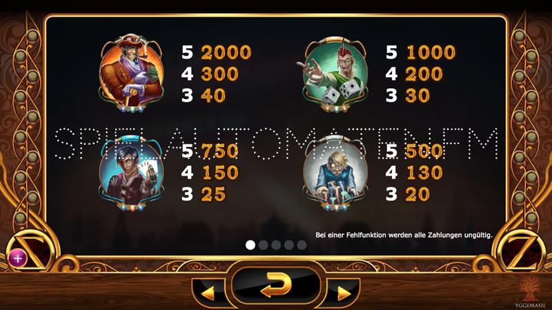 Slot Spielautomaten kostenlos - 98086