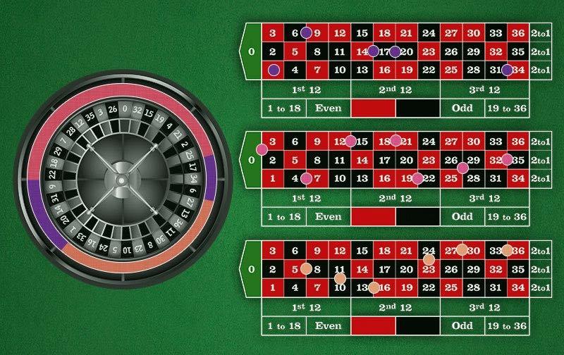 Seriöse online Casinos Schweiz - 89905