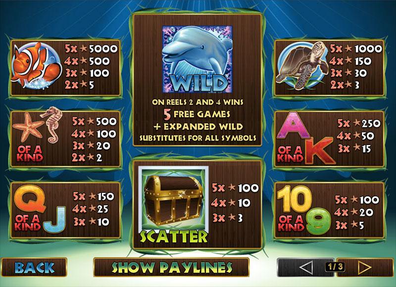 Online Casino Besser Als Automaten