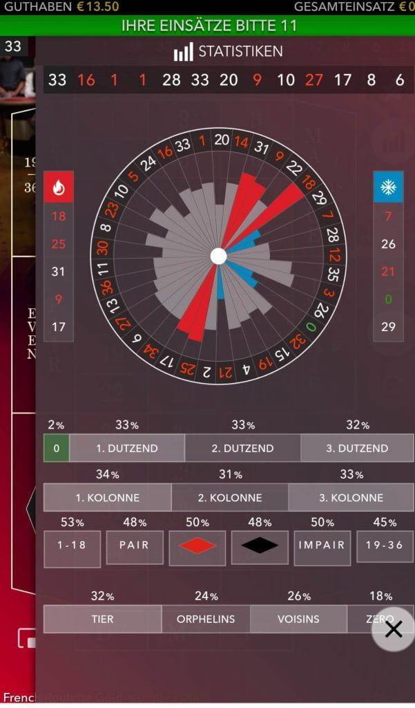Casinos Deutschland Roulette