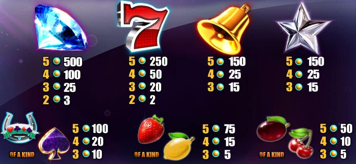 Beste Schweizer Casino - 66207
