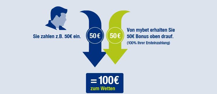 Buchmacher Sportwetten Bet - 26106
