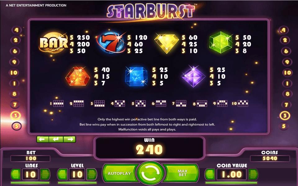 Wahrscheinlichkeit Chance Starburst Casino - 45920