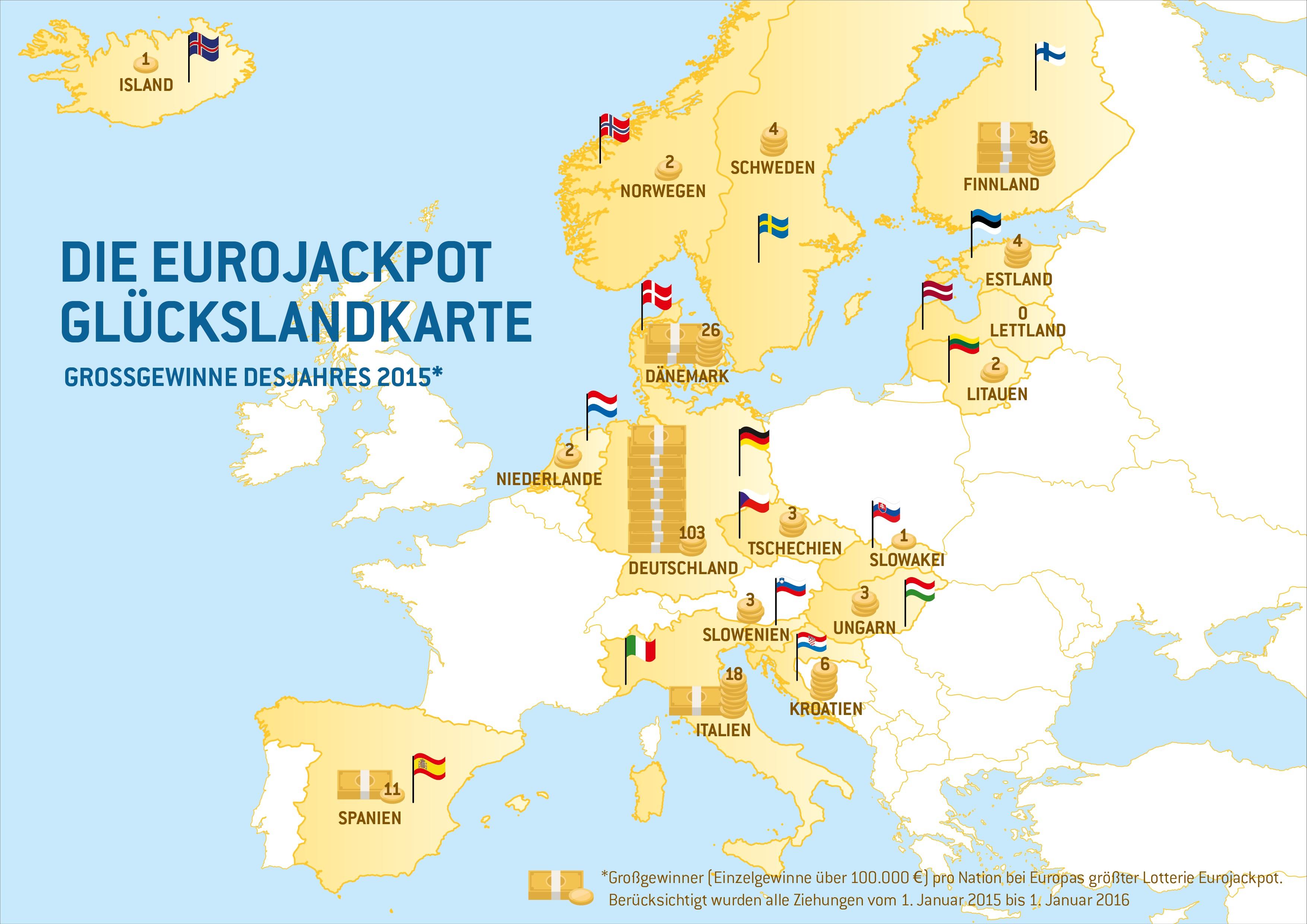 Eurojackpot Gewinner Spiel - 87332