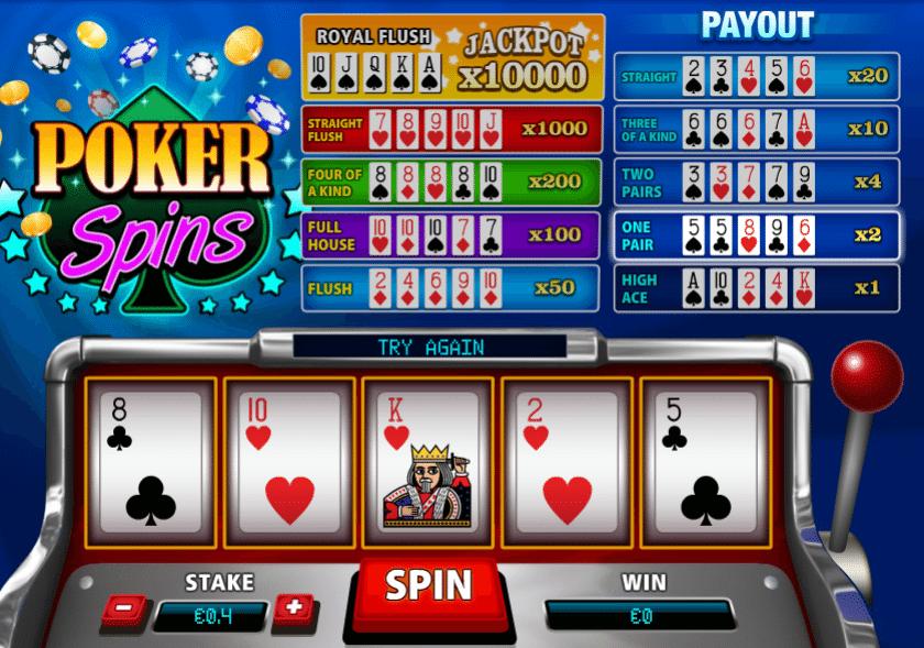 Poker Online Ohne Anmeldung