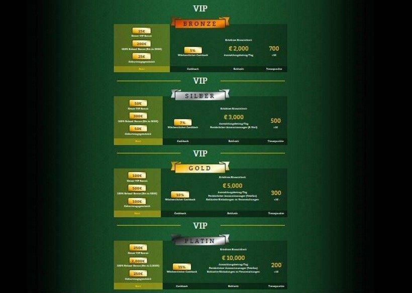 Kostenlos Poker - 71034