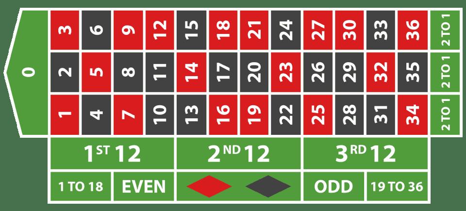 Martingale System Tipps Spielverhalten - 46325