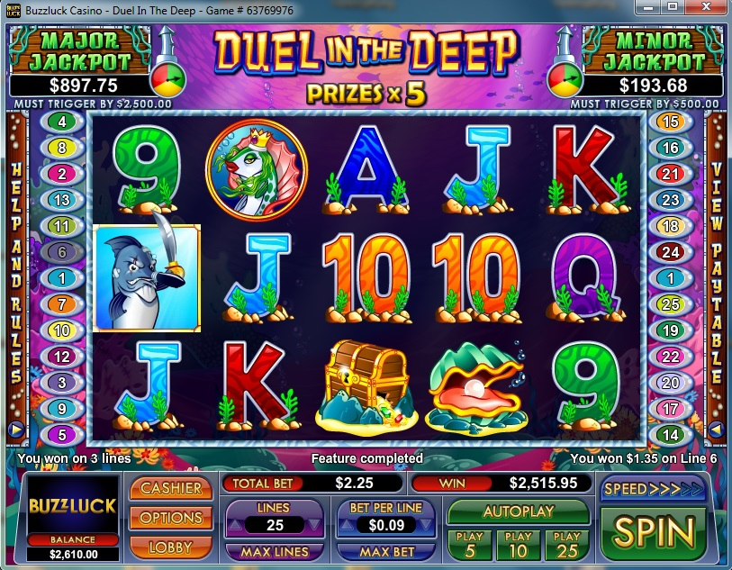 Traumdeutung Gewinn Im Casino