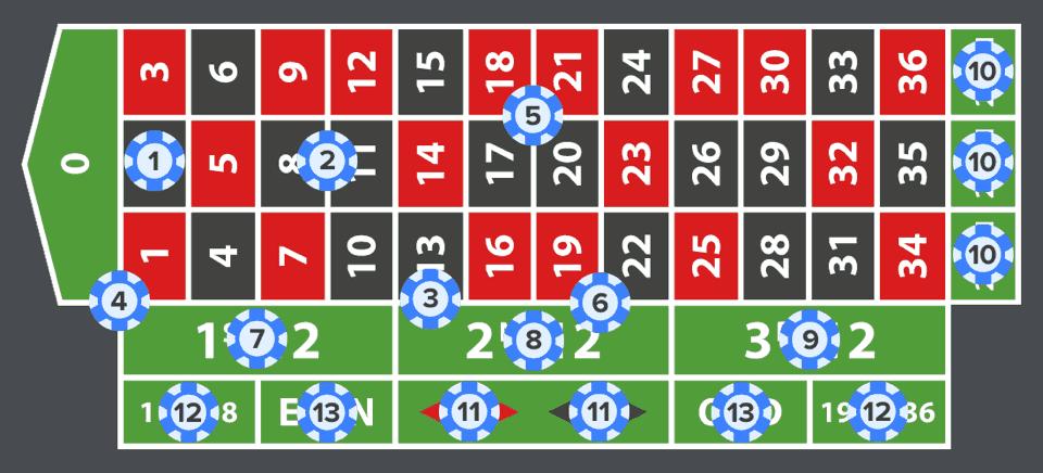 Online Roulette Manipuliert - 78072