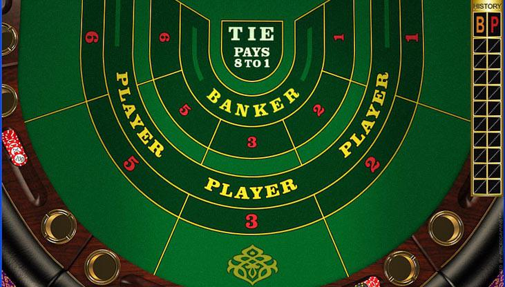 Punto Banco Baccarat Regeln - 49256