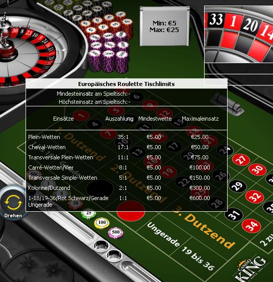 Roulette ohne Tischlimit - 35420