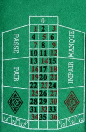 Roulette Reihenfolge Gefallener - 46702