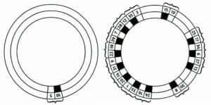 Roulette Systeme Rechtliches - 97223