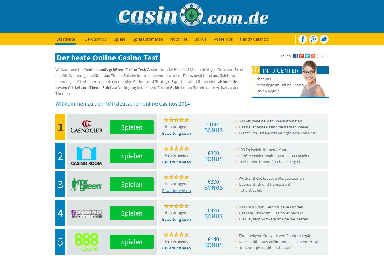 Sportwetten in Deutschland - 35978